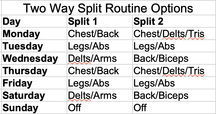 Lifting Six Days a Week Split Routine Options