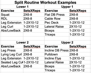 Marathon Split Routine Workout Examples