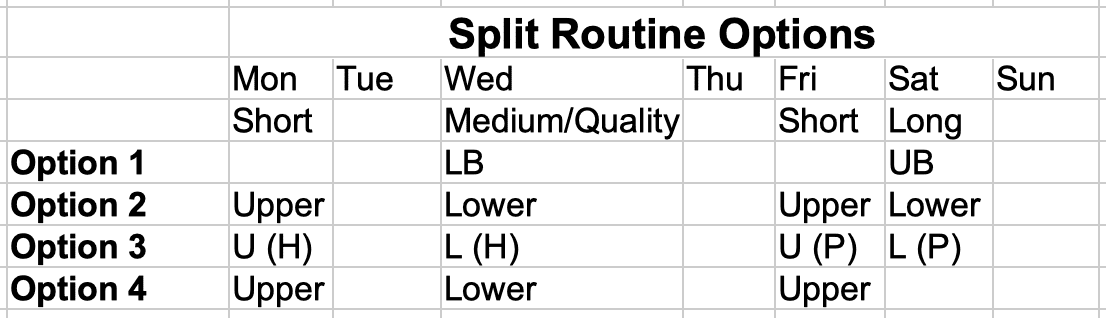 Marathon Split Routine Sequencing Options