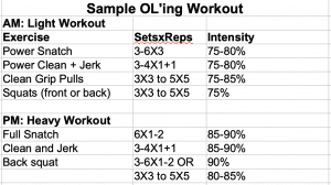 Two a Day Olympic Lifting Workout