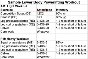 Two a day Lower Body Powerlifting Workout