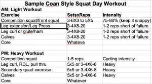 Two a Day Coan Style Squat Workout