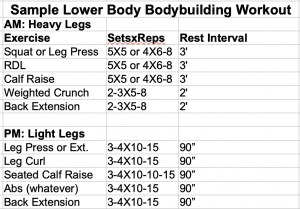 Two a Day Lower Body Bodybuilding Workout