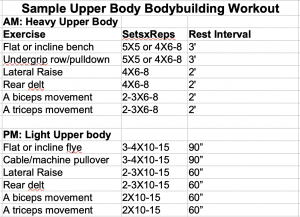Two a Day Upper Body Workout