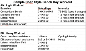 Two a Day Coan Style Bench Workout
