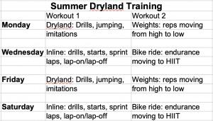 Summer Dryland Training