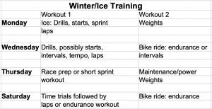Winter Ice Training