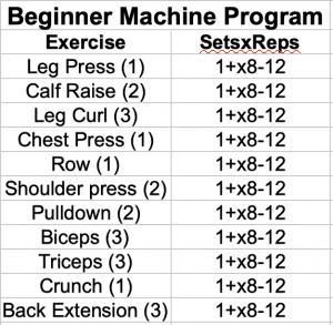 Beginner Machine Program