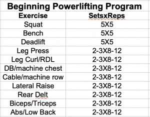 Beginning Powerlifting Program