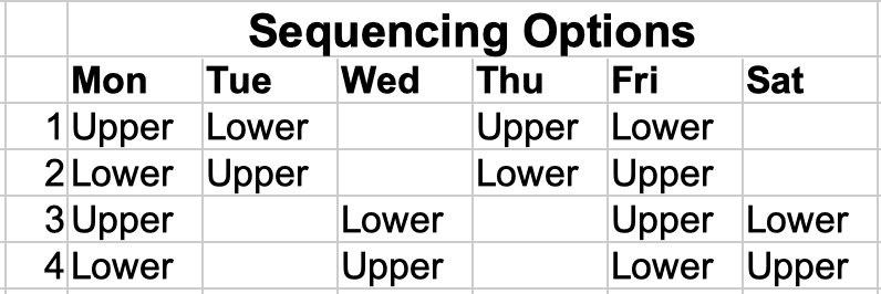 Upper/Lower Workout Sequencing Options