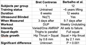 Hip Thrust vs. Squat Tale of the Tape