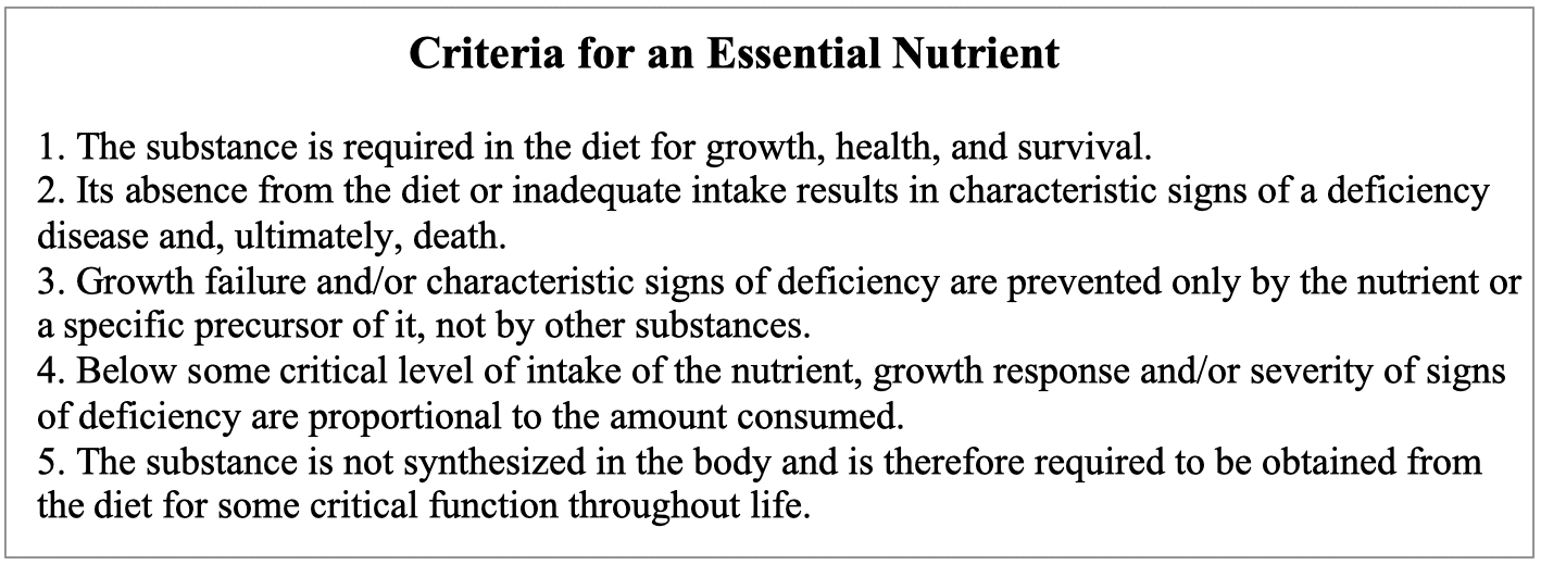 Criteria for an Essential Nutrient