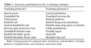 Yue Training Frequency Study